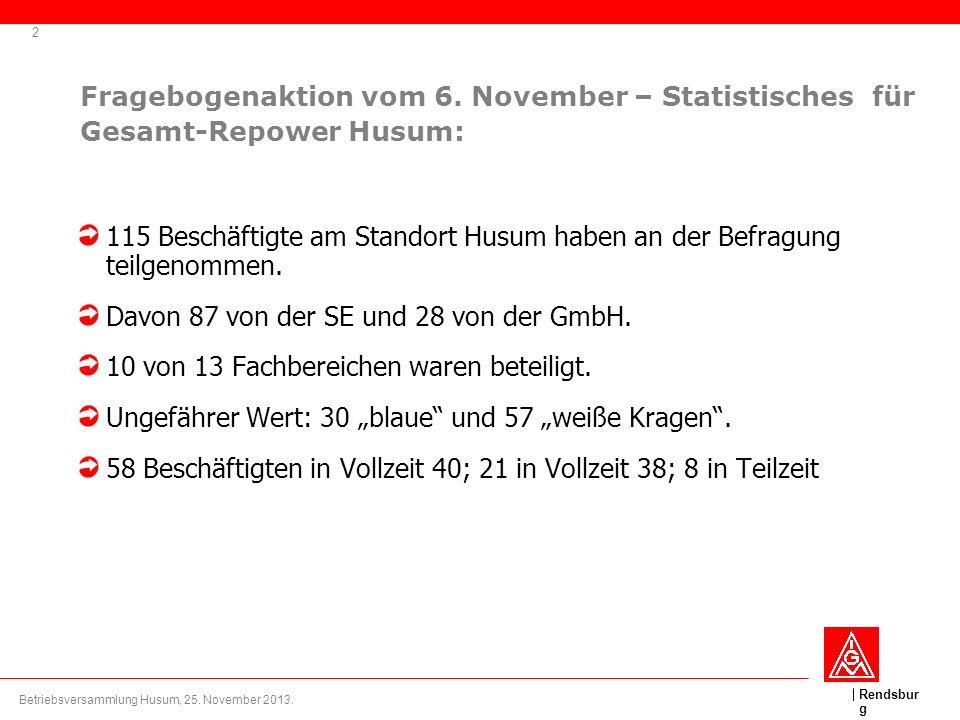 Rendsbur g Fragebogenaktion vom 6. November – Statistisches für Gesamt-Repower Husum: 115 Beschäftigte am Standort Husum haben an der Befragung teilge