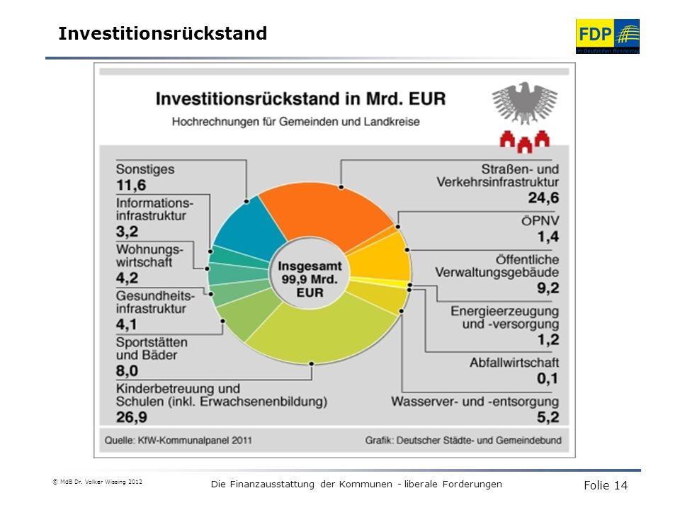 Investitionsrückstand Die Finanzausstattung der Kommunen - liberale Forderungen © MdB Dr.