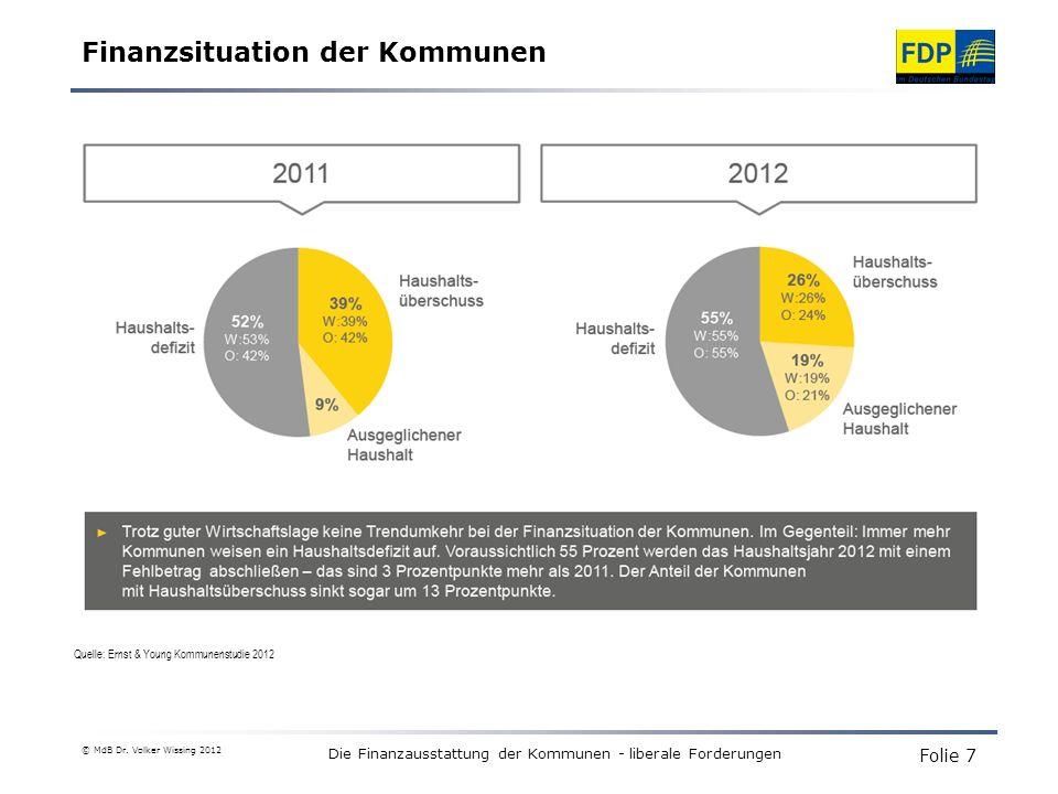 Quelle: Ernst & Young Kommunenstudie 2012 Finanzsituation der Kommunen Die Finanzausstattung der Kommunen - liberale Forderungen © MdB Dr.