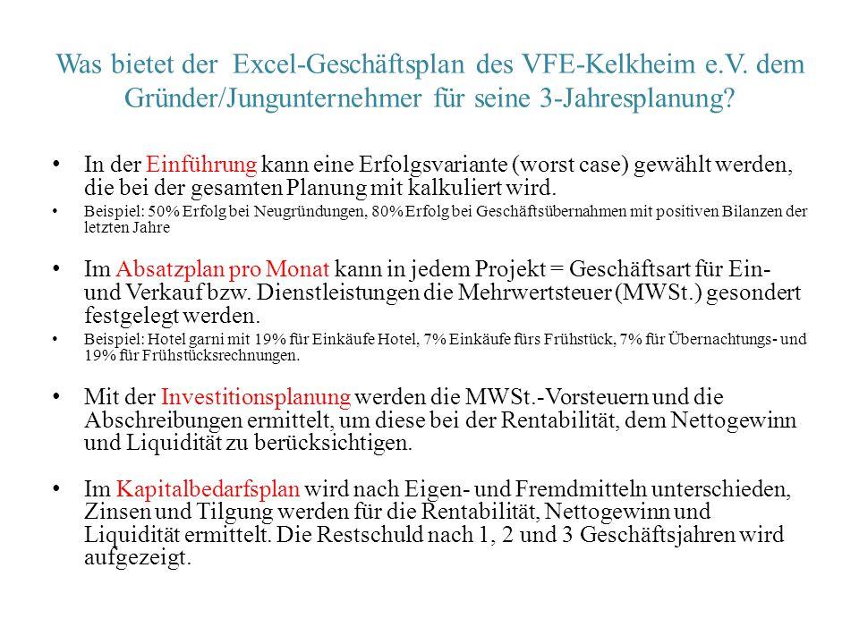 Was bietet der Excel-Geschäftsplan des VFE-Kelkheim e.V. dem Gründer/Jungunternehmer für seine 3-Jahresplanung? In der Einführung kann eine Erfolgsvar