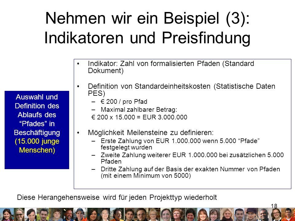 18 Nehmen wir ein Beispiel (3): Indikatoren und Preisfindung Indikator: Zahl von formalisierten Pfaden (Standard Dokument) Definition von Standardeinheitskosten (Statistische Daten PES) – 200 / pro Pfad –Maximal zahlbarer Betrag: 200 x 15.000 = EUR 3.000.000 Möglichkeit Meilensteine zu definieren: –Erste Zahlung von EUR 1.000.000 wenn 5.000 Pfade festgelegt wurden –Zweite Zahlung weiterer EUR 1.000.000 bei zusätzlichen 5.000 Pfaden –Dritte Zahlung auf der Basis der exakten Nummer von Pfaden (mit einem Minimum von 5000) Auswahl und Definition des Ablaufs des Pfades in Beschäftigung (15.000 junge Menschen) Diese Herangehensweise wird für jeden Projekttyp wiederholt