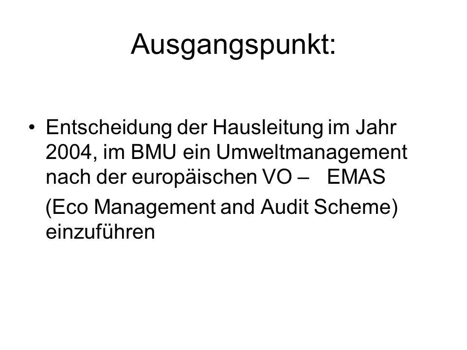 Ausgangspunkt: Entscheidung der Hausleitung im Jahr 2004, im BMU ein Umweltmanagement nach der europäischen VO – EMAS (Eco Management and Audit Scheme) einzuführen