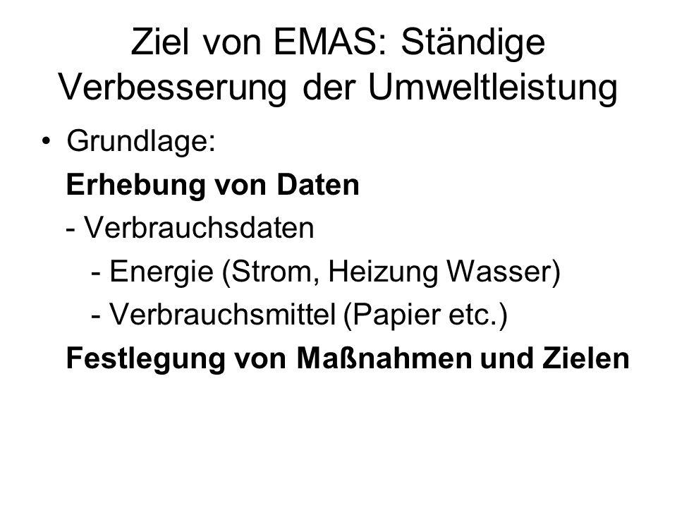 Ziel von EMAS: Ständige Verbesserung der Umweltleistung Grundlage: Erhebung von Daten - Verbrauchsdaten - Energie (Strom, Heizung Wasser) - Verbrauchsmittel (Papier etc.) Festlegung von Maßnahmen und Zielen