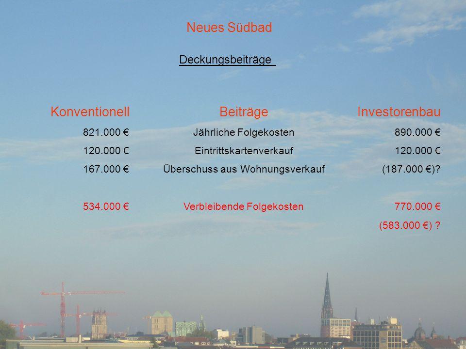 Belastung für die Stadt Neues Südbad Konventionell 534.000 0 534.000 Belastung Übernahme der jährlichen Folgekosten Kalkulatorischer Zins für Badgrundstück Gesamtbelastung Investorenbau 770.000 (583.000 ) .