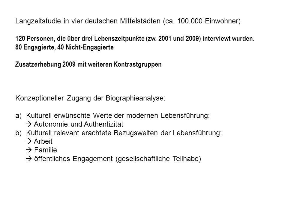 Langzeitstudie in vier deutschen Mittelstädten (ca.