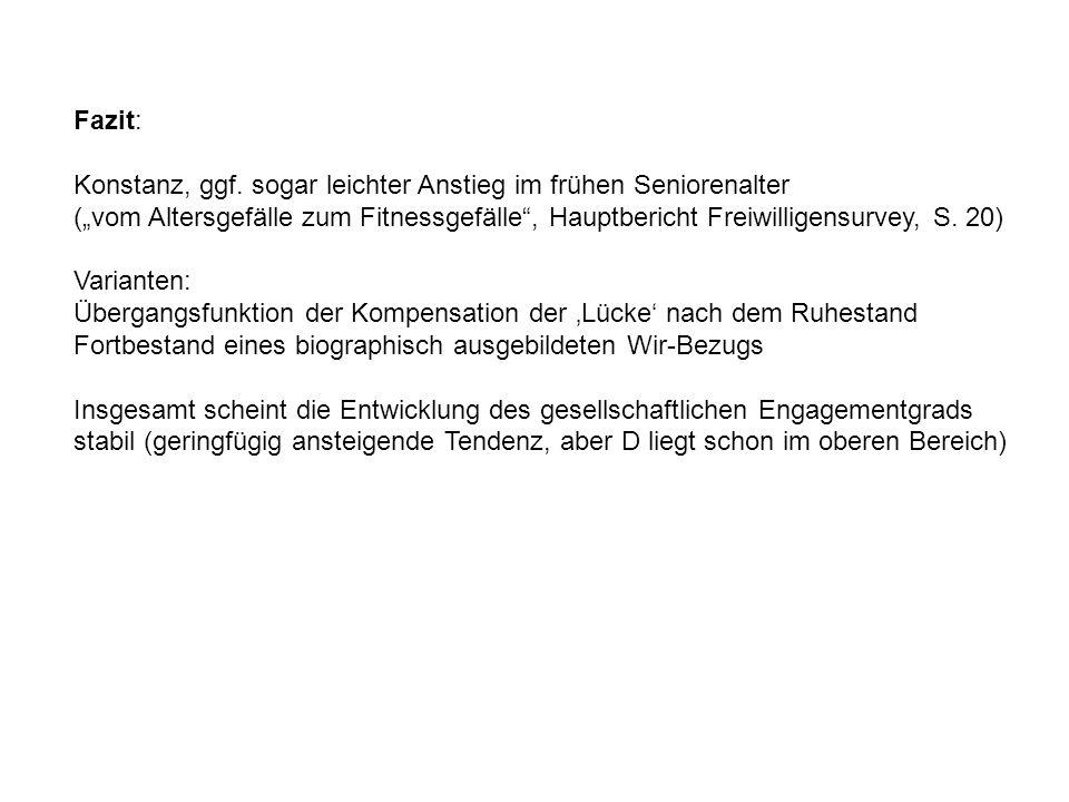Fazit: Konstanz, ggf.