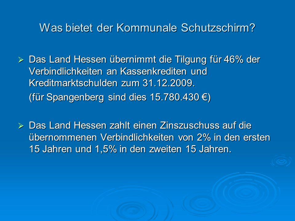 Was bietet der Kommunale Schutzschirm? Das Land Hessen übernimmt die Tilgung für 46% der Verbindlichkeiten an Kassenkrediten und Kreditmarktschulden z