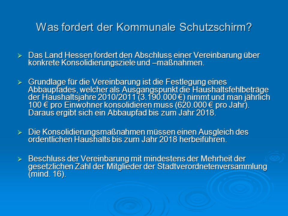 Was fordert der Kommunale Schutzschirm? Das Land Hessen fordert den Abschluss einer Vereinbarung über konkrete Konsolidierungsziele und –maßnahmen. Da
