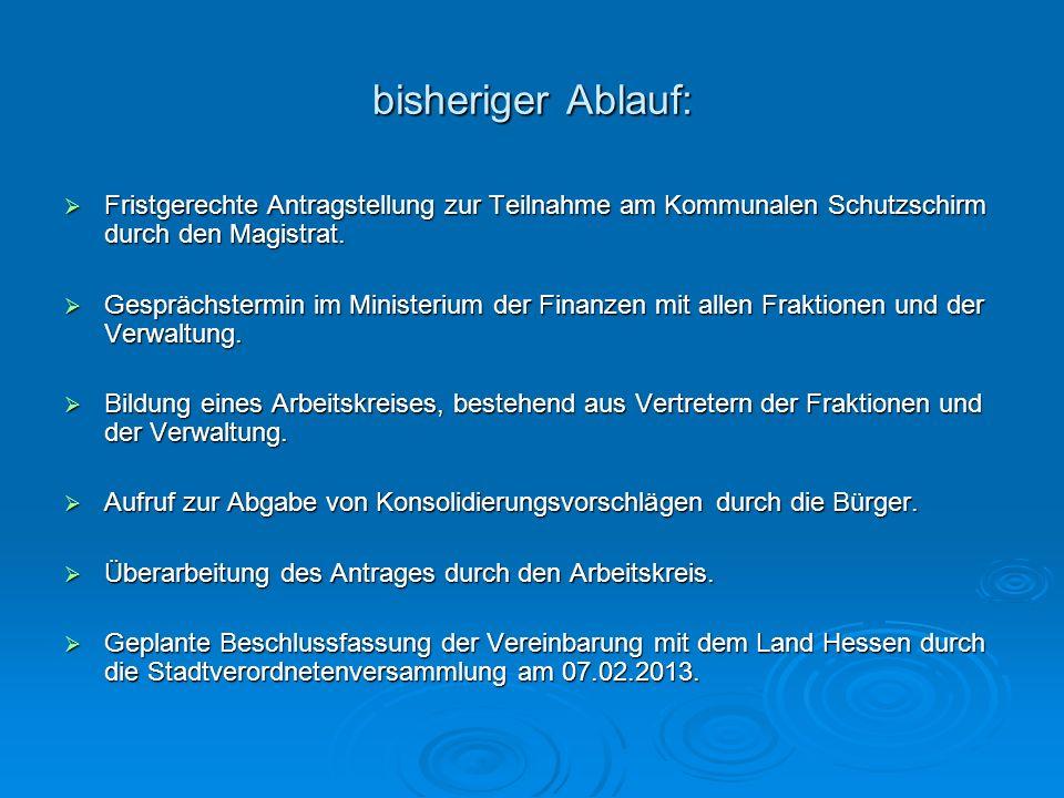 Konsolidierungsmaßnahmen und -ziele: Reduzierung der Mitglieder der Stadtverordnetenversammlung und des Magistrats.