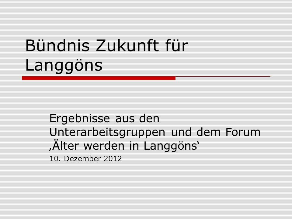 Bündnis Zukunft für Langgöns Ergebnisse aus den Unterarbeitsgruppen und dem Forum Älter werden in Langgöns 10.