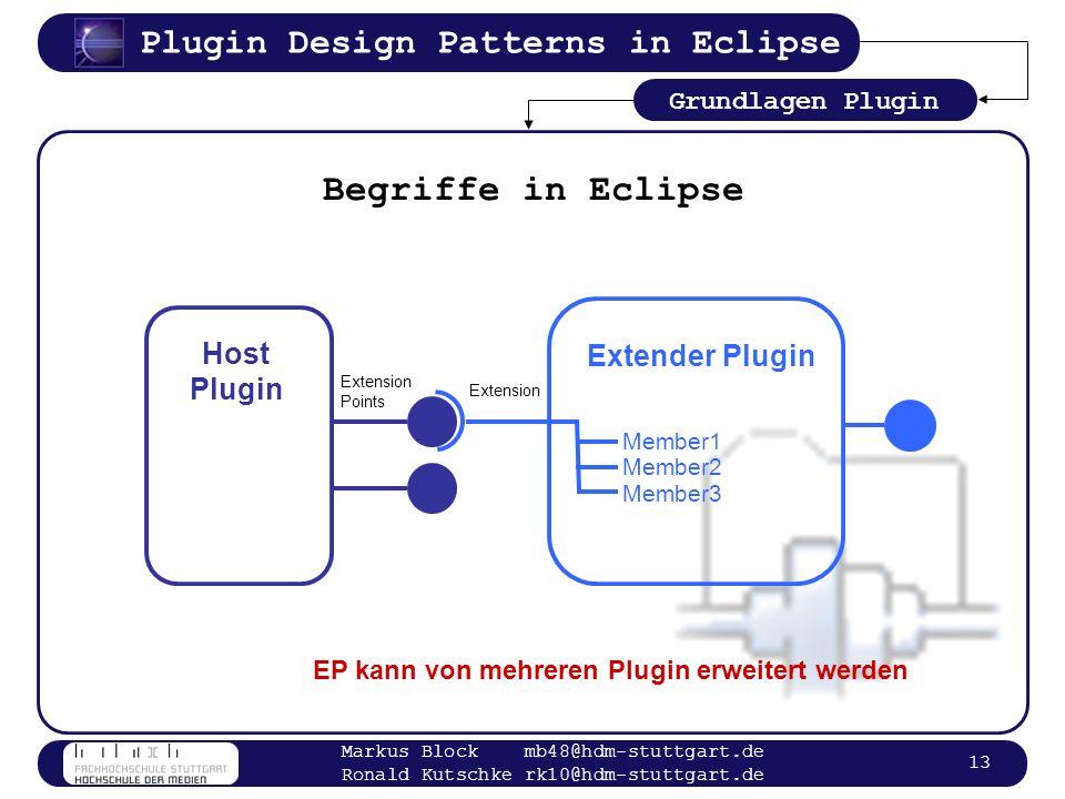 Plugin Design Patterns in Eclipse Markus Block mb48@hdm-stuttgart.de Ronald Kutschke rk10@hdm-stuttgart.de 13 Begriffe in Eclipse Host Plugin Extender