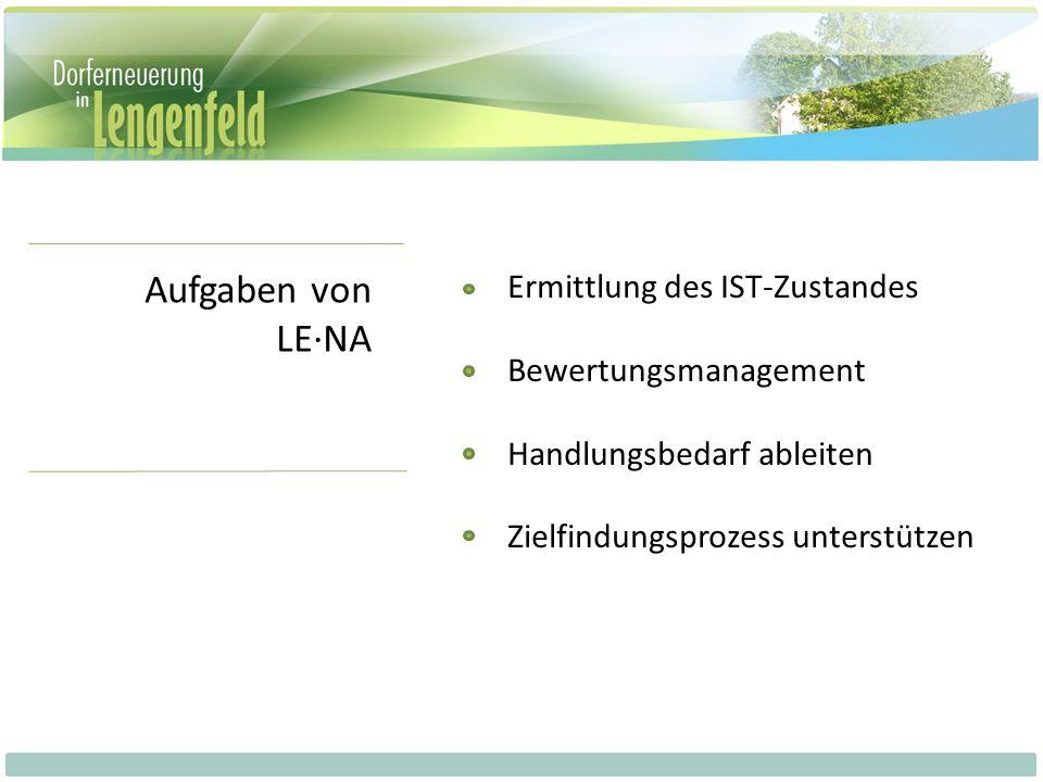 Aufgaben von LE·NA Ermittlung des IST-Zustandes Bewertungsmanagement Handlungsbedarf ableiten Zielfindungsprozess unterstützen