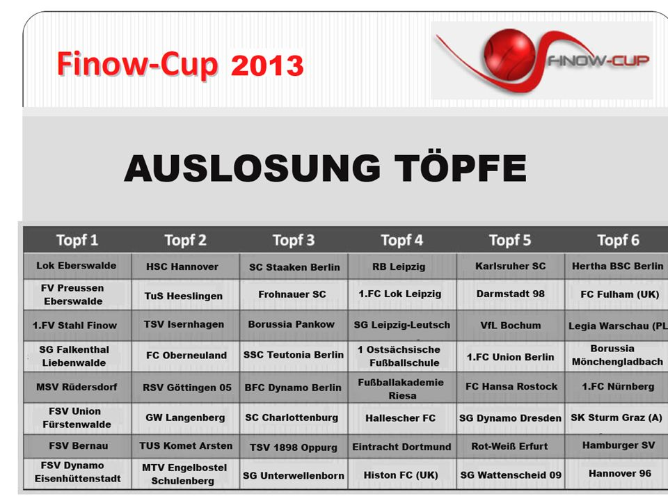 Finow-Cup 2013