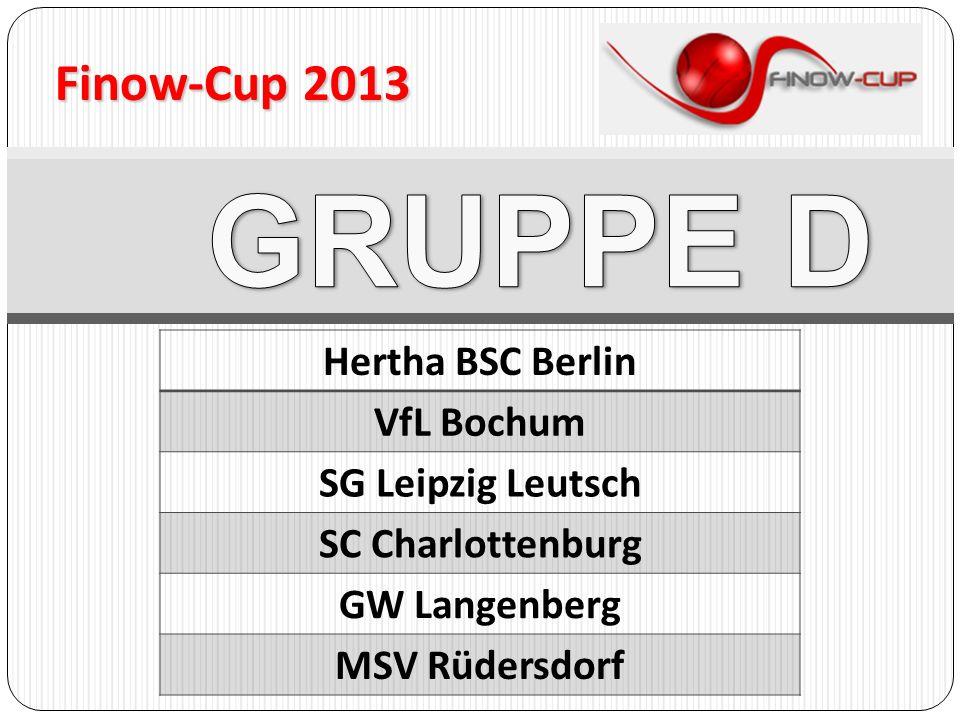 Finow-Cup 2013 1.FC Nürnberg Karlsruher SC 1 Ostsächsische Fußballschule SC Staaken Berlin RSV Göttingen 05 SG Falkenthal Liebenwalde