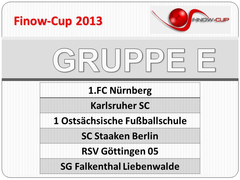 Finow-Cup 2013 Hamburger SV SV Darmstadt 98 1.FC Lok Leipzig Frohnauer SC FC Oberneuland FSV Dynamo Eisenhüttenstadt