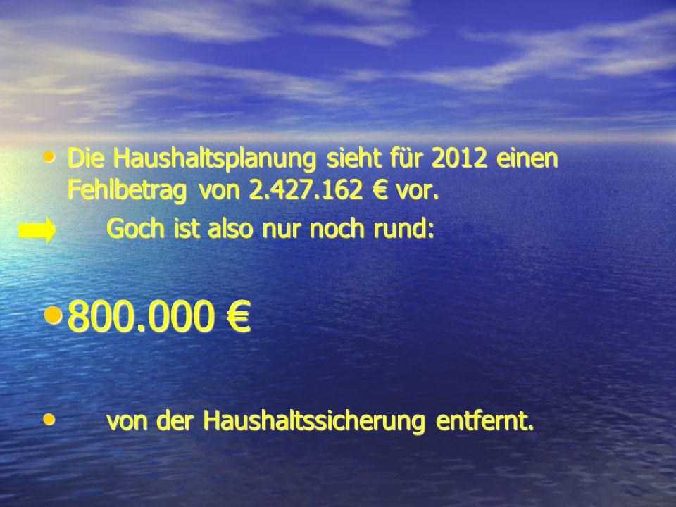 Die Haushaltsplanung sieht für 2012 einen Fehlbetrag von 2.427.162 vor.