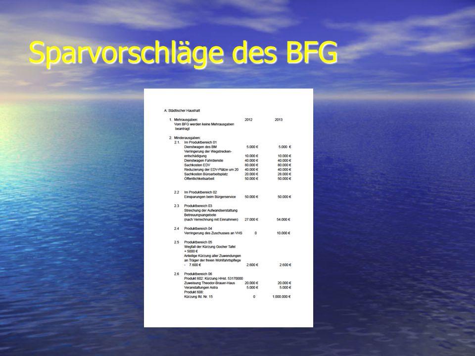 Sparvorschläge des BFG