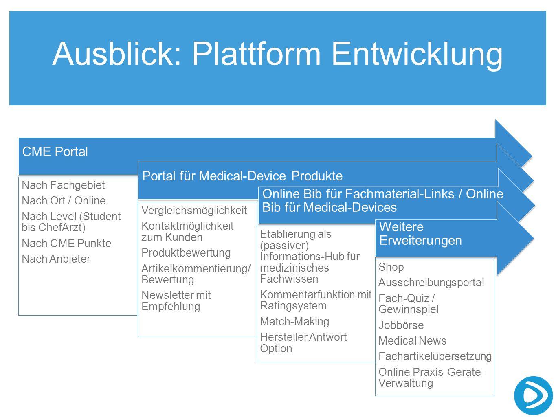Ausblick: Plattform Entwicklung CME Portal Nach Fachgebiet Nach Ort / Online Nach Level (Student bis ChefArzt) Nach CME Punkte Nach Anbieter Portal fü