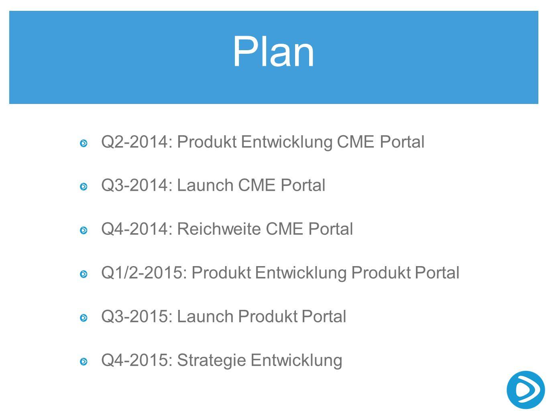 Plan Q2-2014: Produkt Entwicklung CME Portal Q3-2014: Launch CME Portal Q4-2014: Reichweite CME Portal Q1/2-2015: Produkt Entwicklung Produkt Portal Q