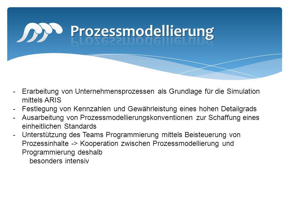 -Erarbeitung von Unternehmensprozessen als Grundlage für die Simulation mittels ARIS -Festlegung von Kennzahlen und Gewährleistung eines hohen Detailg