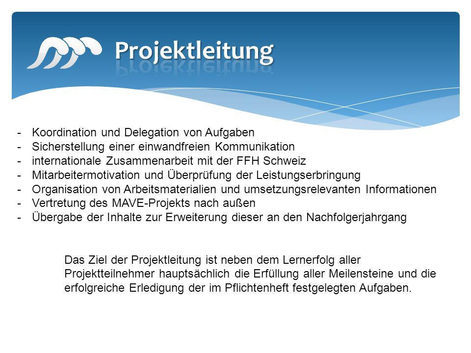 -Koordination und Delegation von Aufgaben -Sicherstellung einer einwandfreien Kommunikation -internationale Zusammenarbeit mit der FFH Schweiz -Mitarbeitermotivation und Überprüfung der Leistungserbringung -Organisation von Arbeitsmaterialien und umsetzungsrelevanten Informationen -Vertretung des MAVE-Projekts nach außen -Übergabe der Inhalte zur Erweiterung dieser an den Nachfolgerjahrgang Das Ziel der Projektleitung ist neben dem Lernerfolg aller Projektteilnehmer hauptsächlich die Erfüllung aller Meilensteine und die erfolgreiche Erledigung der im Pflichtenheft festgelegten Aufgaben.