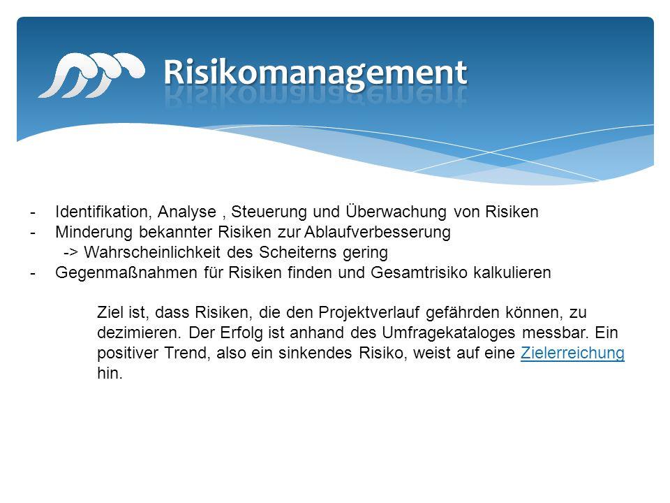 -Identifikation, Analyse, Steuerung und Überwachung von Risiken -Minderung bekannter Risiken zur Ablaufverbesserung -> Wahrscheinlichkeit des Scheiter