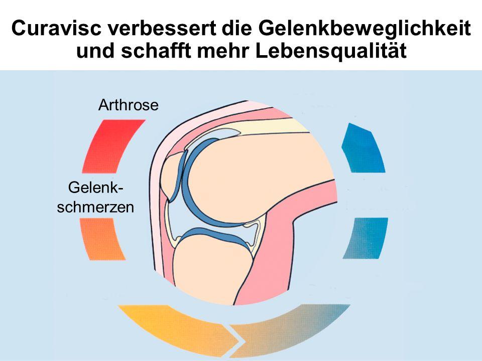 Arthrose schlechte Beweglichkeit Gelenk- schmerzen Curavisc verbessert die Gelenkbeweglichkeit und schafft mehr Lebensqualität