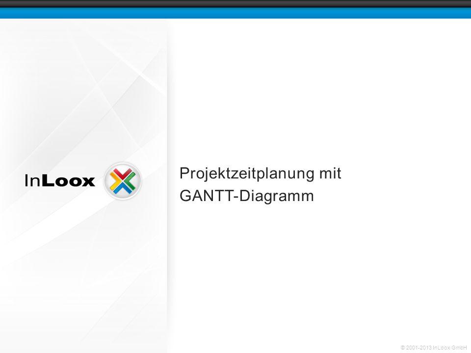 © 2001-2013 InLoox GmbH Projektzeitplanung mit GANTT-Diagramm