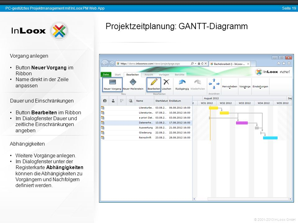 Seite 19 PC-gestütztes Projektmanagement mit InLoox PM Web App © 2001-2013 InLoox GmbH Projektzeitplanung: GANTT-Diagramm Dauer und Einschränkungen Bu