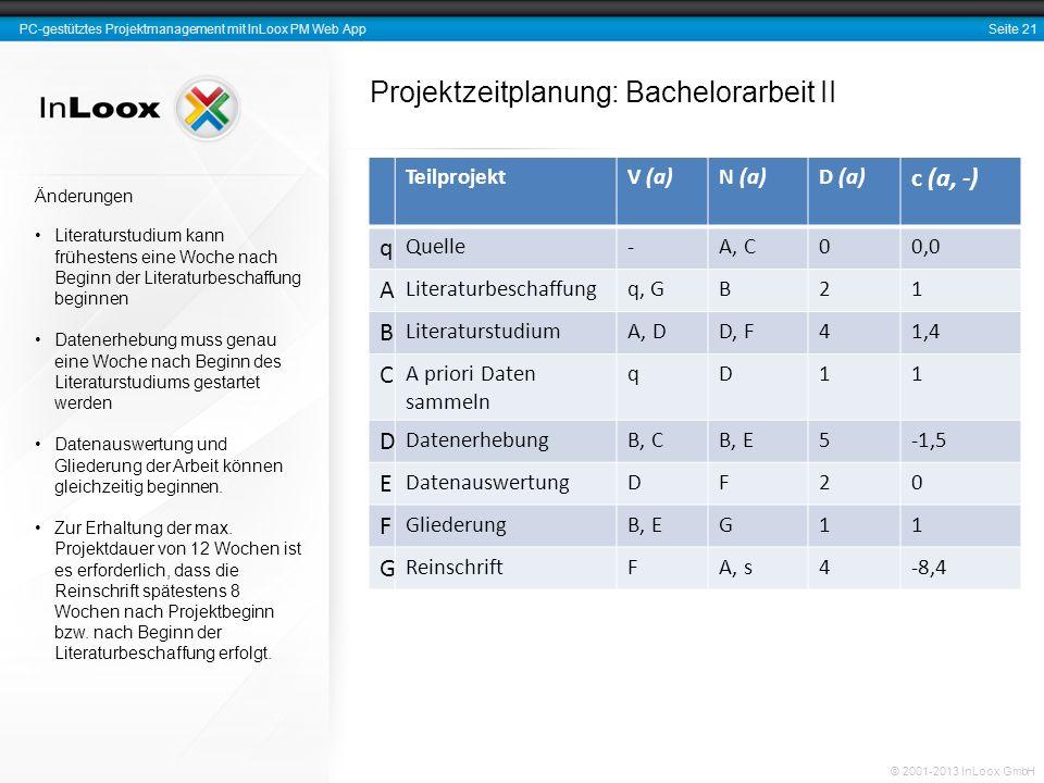 Seite 21 PC-gestütztes Projektmanagement mit InLoox PM Web App © 2001-2013 InLoox GmbH Projektzeitplanung: Bachelorarbeit II Änderungen Literaturstudi