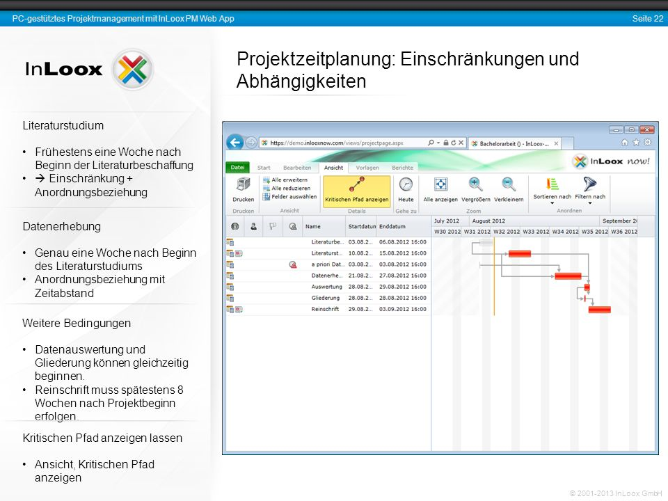 Seite 22 PC-gestütztes Projektmanagement mit InLoox PM Web App © 2001-2013 InLoox GmbH Projektzeitplanung: Einschränkungen und Abhängigkeiten Datenerh