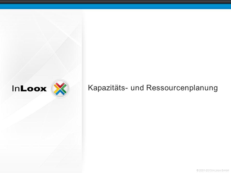 © 2001-2013 InLoox GmbH Kapazitäts- und Ressourcenplanung