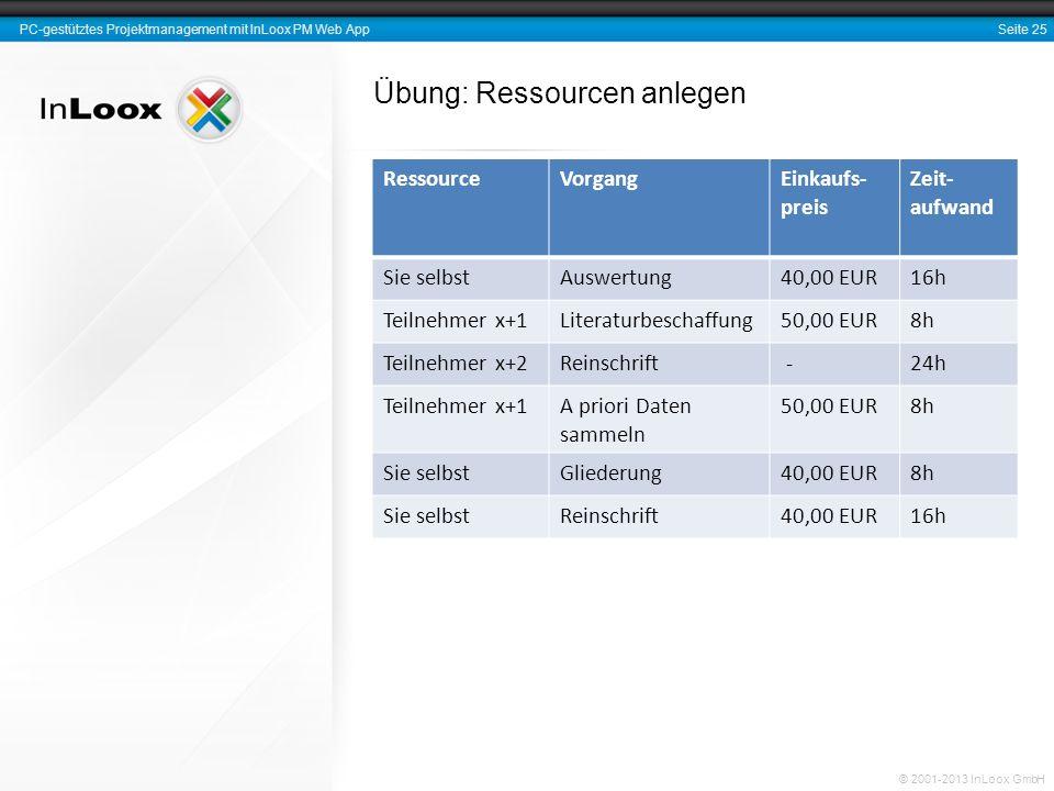 Seite 25 PC-gestütztes Projektmanagement mit InLoox PM Web App © 2001-2013 InLoox GmbH Übung: Ressourcen anlegen RessourceVorgangEinkaufs- preis Zeit-