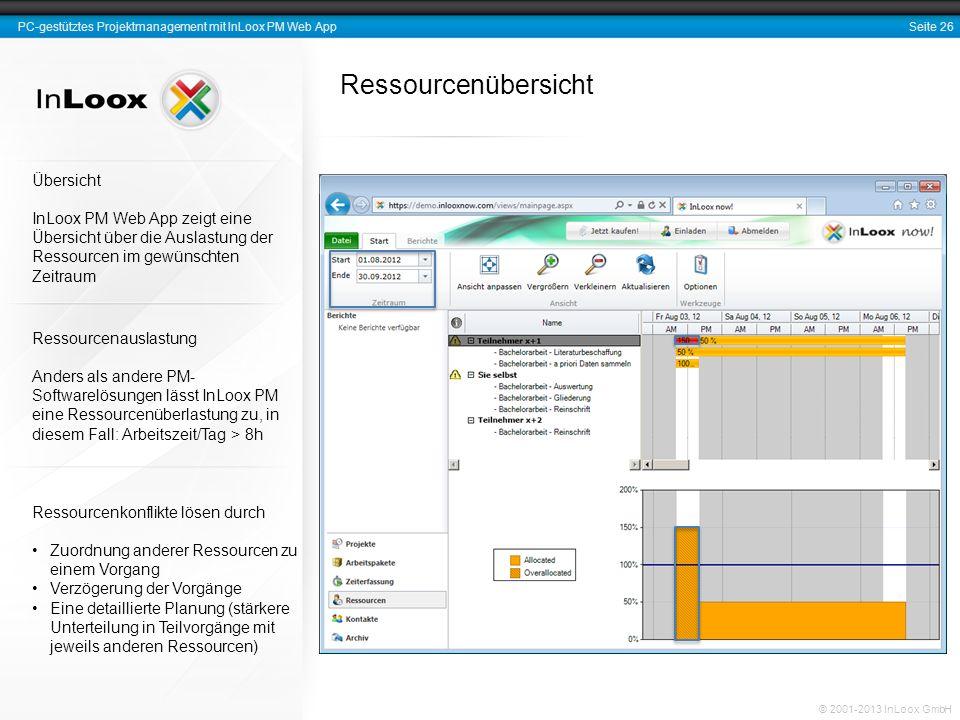 Seite 26 PC-gestütztes Projektmanagement mit InLoox PM Web App © 2001-2013 InLoox GmbH Ressourcenübersicht Ressourcenauslastung Anders als andere PM-