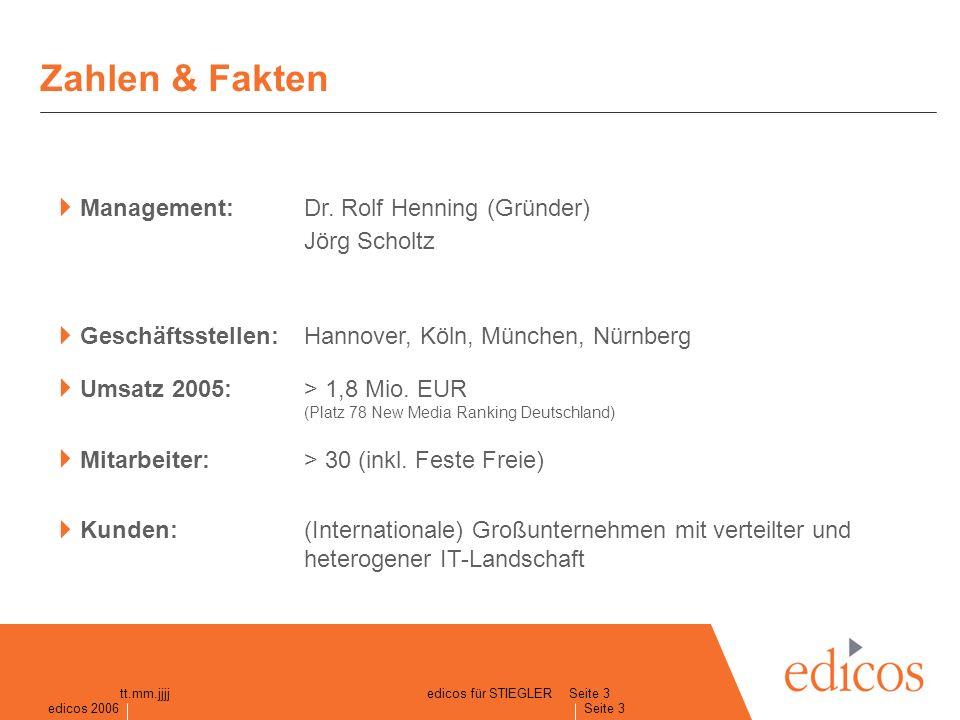 edicos 2005 Seite 3 edicos 2006 Seite 3 tt.mm.jjjjedicos für STIEGLER Zahlen & Fakten Management: Dr.