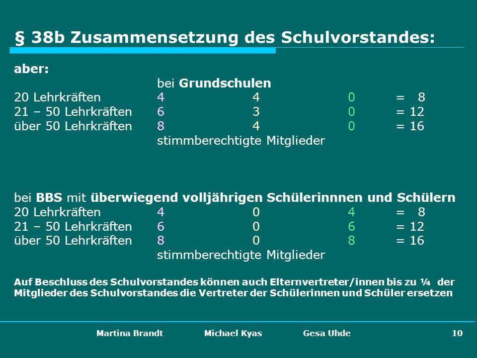 Martina Brandt Michael Kyas Gesa Uhde 10 § 38b Zusammensetzung des Schulvorstandes: aber: bei Grundschulen 20 Lehrkräften440= 8 21 – 50 Lehrkräften630