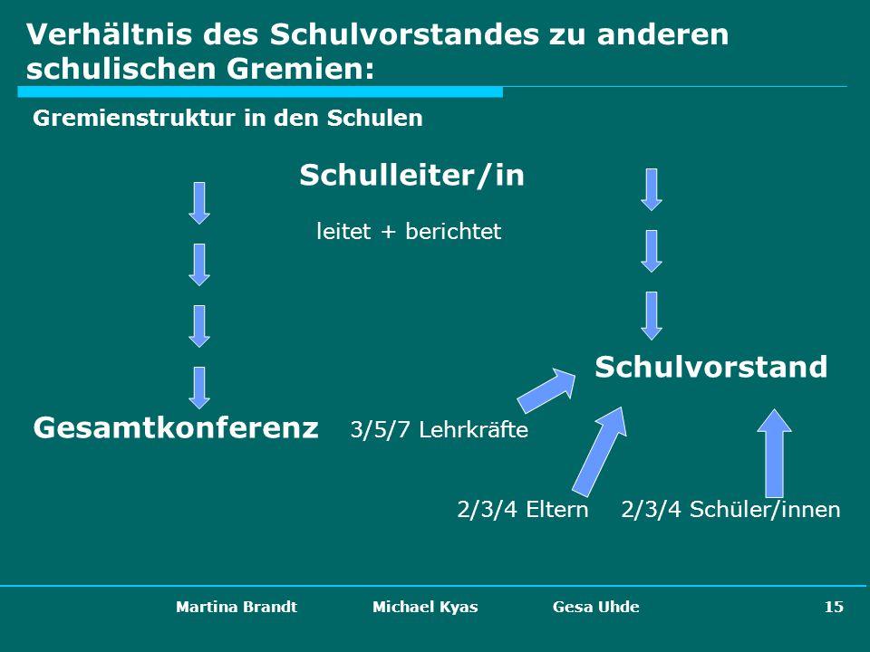 Martina Brandt Michael Kyas Gesa Uhde 15 Verhältnis des Schulvorstandes zu anderen schulischen Gremien: Gremienstruktur in den Schulen Schulleiter/in