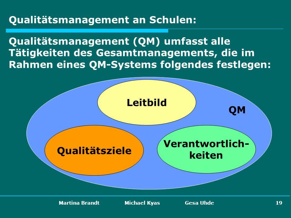 Martina Brandt Michael Kyas Gesa Uhde 19 Qualitätsmanagement an Schulen: Qualitätsmanagement (QM) umfasst alle Tätigkeiten des Gesamtmanagements, die