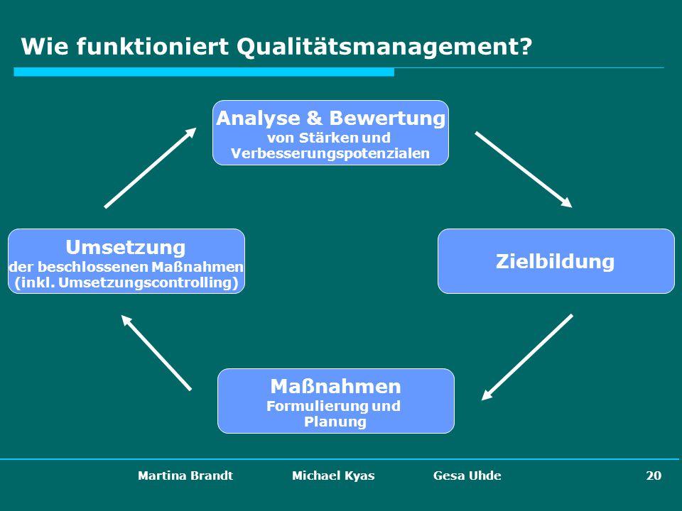 Martina Brandt Michael Kyas Gesa Uhde 20 Wie funktioniert Qualitätsmanagement? Analyse & Bewertung von Stärken und Verbesserungspotenzialen Umsetzung