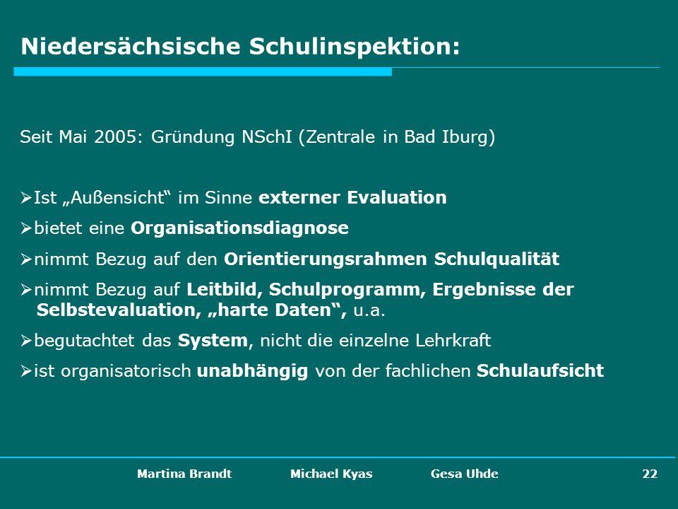 Martina Brandt Michael Kyas Gesa Uhde 22 Niedersächsische Schulinspektion: Seit Mai 2005: Gründung NSchI (Zentrale in Bad Iburg) Ist Außensicht im Sin