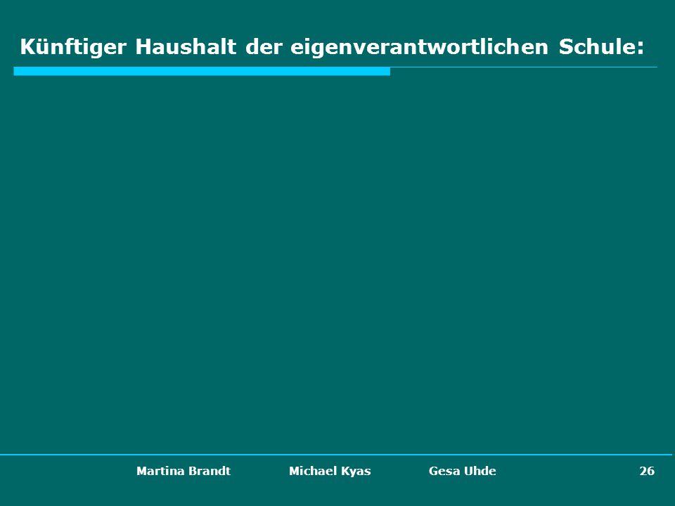 Martina Brandt Michael Kyas Gesa Uhde 26 Künftiger Haushalt der eigenverantwortlichen Schule :