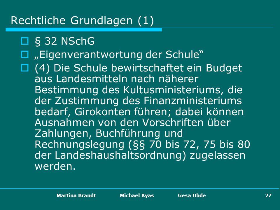 Martina Brandt Michael Kyas Gesa Uhde 27 Rechtliche Grundlagen (1) § 32 NSchG Eigenverantwortung der Schule (4) Die Schule bewirtschaftet ein Budget a