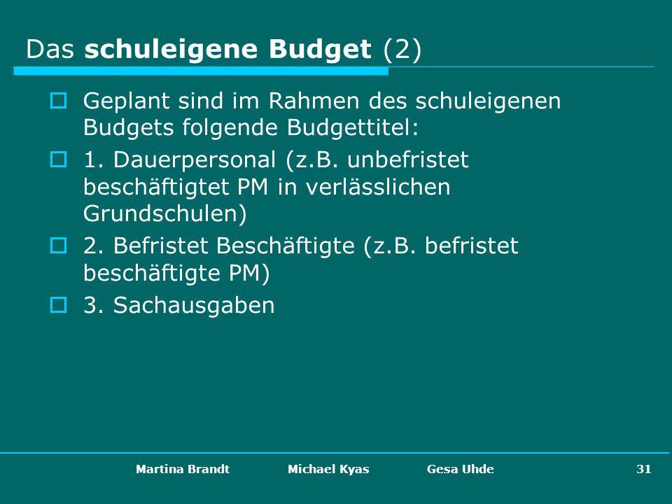 Martina Brandt Michael Kyas Gesa Uhde 31 Das schuleigene Budget (2) Geplant sind im Rahmen des schuleigenen Budgets folgende Budgettitel: 1. Dauerpers