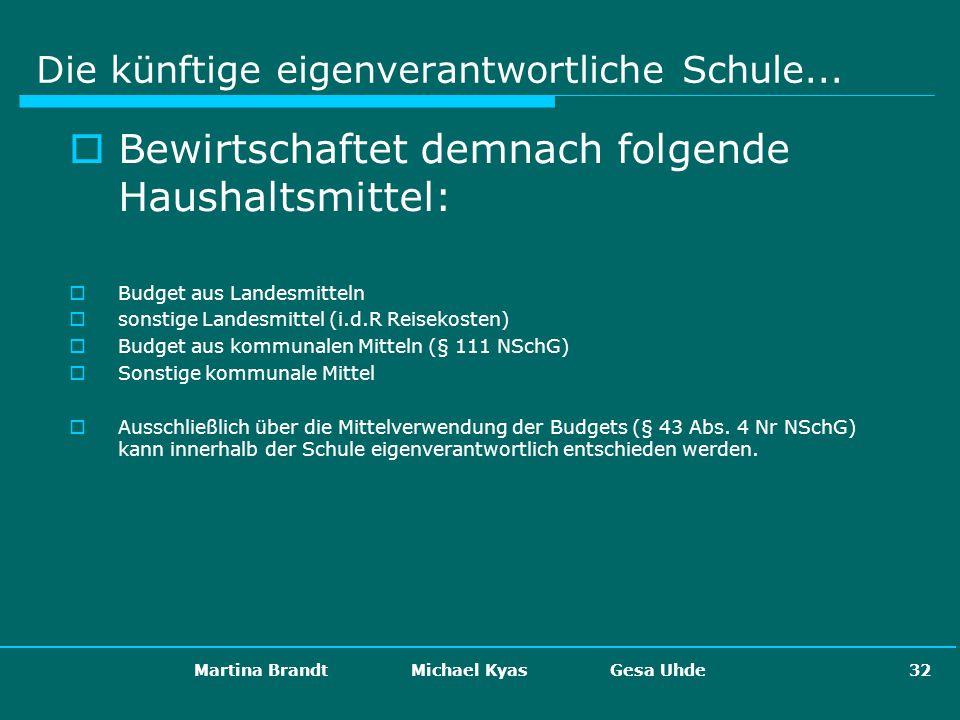 Martina Brandt Michael Kyas Gesa Uhde 32 Die künftige eigenverantwortliche Schule... Bewirtschaftet demnach folgende Haushaltsmittel: Budget aus Lande