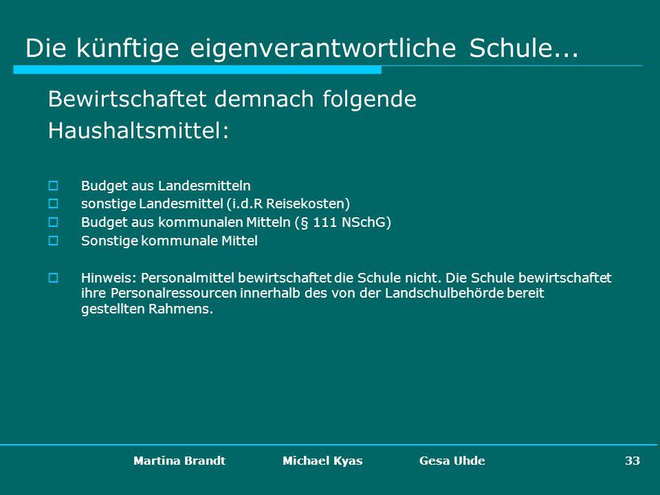 Martina Brandt Michael Kyas Gesa Uhde 33 Die künftige eigenverantwortliche Schule... Bewirtschaftet demnach folgende Haushaltsmittel: Budget aus Lande