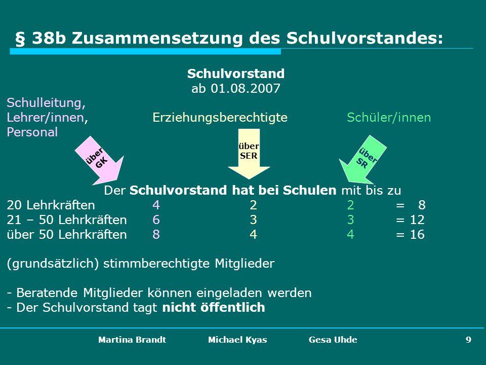 Martina Brandt Michael Kyas Gesa Uhde 40 Arbeitshilfen: Links: www.elternrat-niedersachsen.info www.mk.niedersachsen.de (niedersächs.