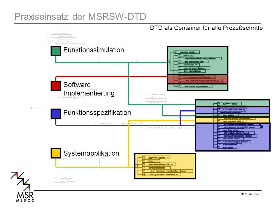 © MSR 1998 Praxiseinsatz der MSRSW-DTD DTD als Container für alle Prozeßschritte Funktionssimulation Software Implementierung Funktionsspezifikation Systemapplikation