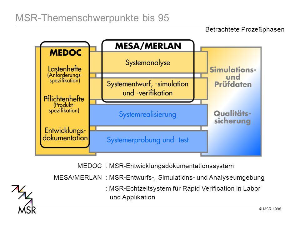 © MSR 1998 MSR-Themenschwerpunkte bis 95 Betrachtete Prozeßphasen MEDOC: MSR-Entwicklungsdokumentationssystem MESA/MERLAN: MSR-Entwurfs-, Simulations- und Analyseumgebung : MSR-Echtzeitsystem für Rapid Verification in Labor und Applikation