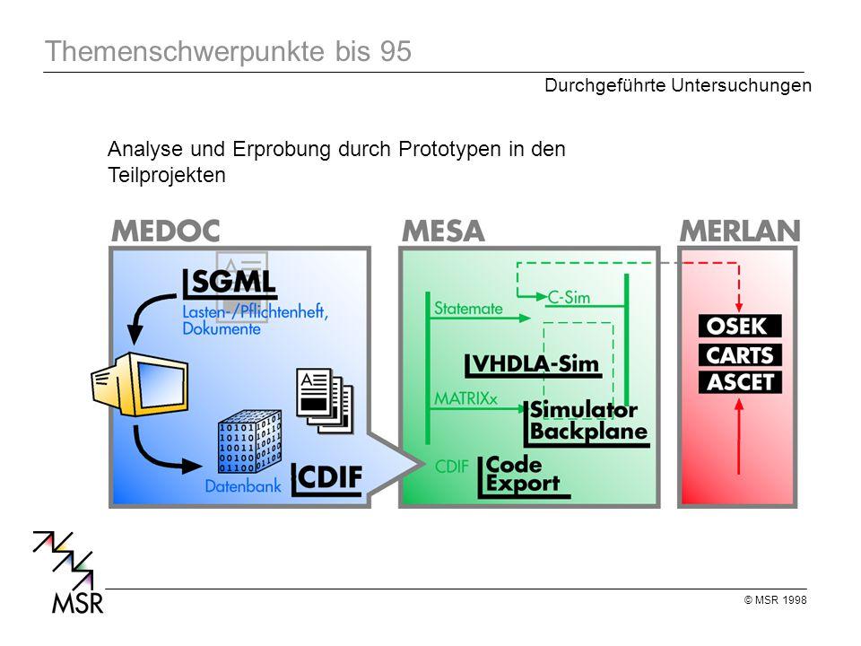 © MSR 1998 Themenschwerpunkte bis 95 Durchgeführte Untersuchungen Analyse und Erprobung durch Prototypen in den Teilprojekten