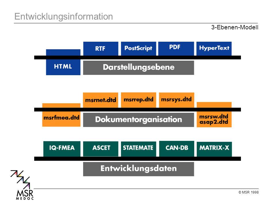 © MSR 1998 Entwicklungsinformation 3-Ebenen-Modell